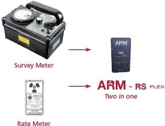arm-rs-flex-meter-comparison